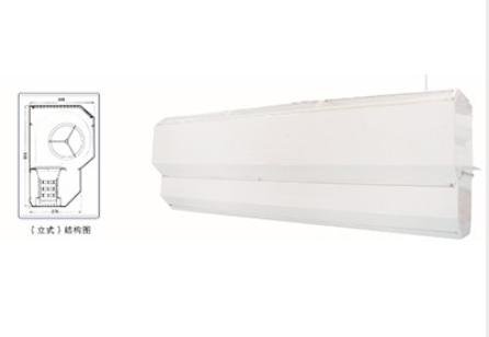 离心式电热风幕机RFL